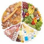Antrenman Sonrası 6 Etkili Beslenme İpucu