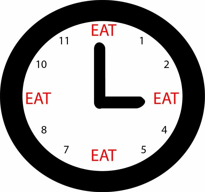 Ortalama 3 saatte bir yemek yemeniz gerekmektedir