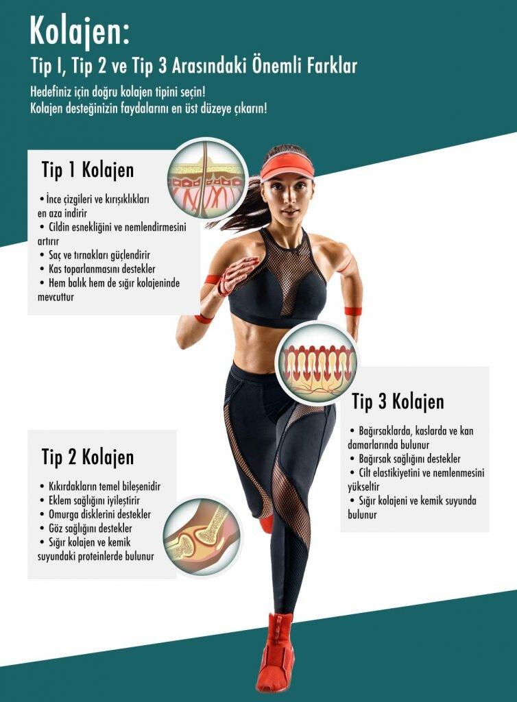kolajen-supplementler